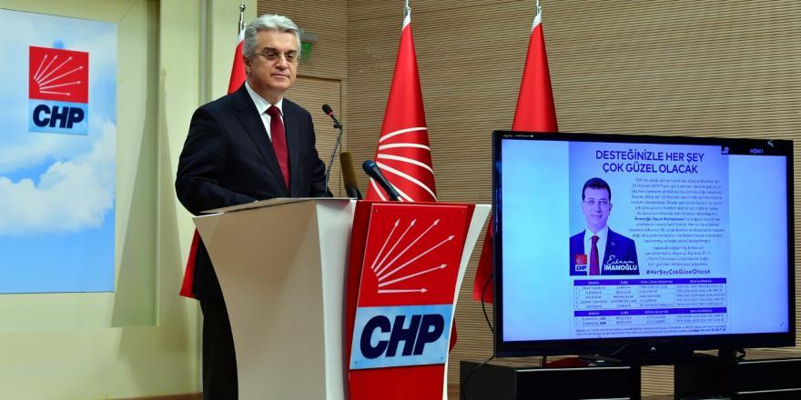 CHP GENEL BAŞKAN YARDIMCISI BÜLENT KUŞOĞLU'NUN BASIN AÇIKLAMASI  (09 MAYIS 2019)